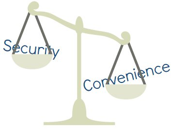 Security Versus Convenience